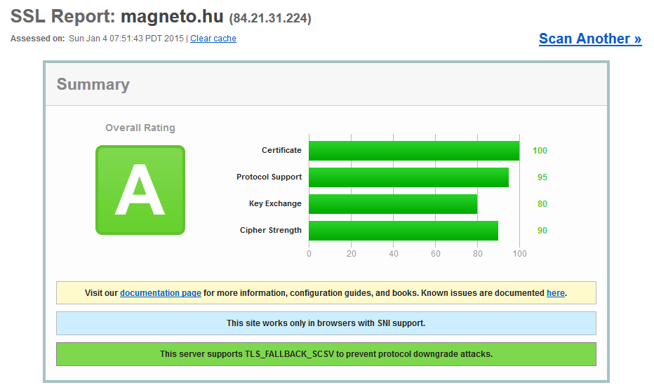 ssl_report_magneto_hu
